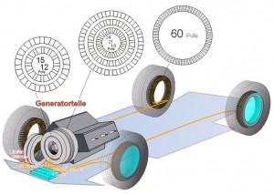 RingfoermigeInduktionsmasch_page8_image28